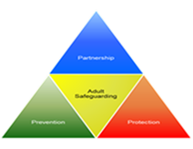 Adult Safeguarding - Prevention and Protection in Partnership