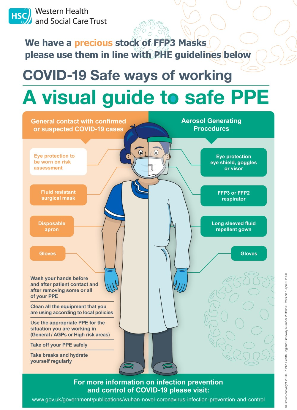 COVID19 Easy Read PPE